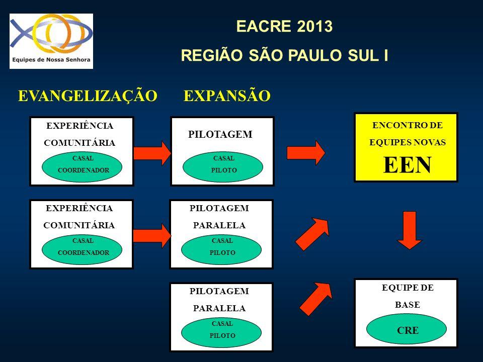 EEN EVANGELIZAÇÃO EXPANSÃO PILOTAGEM CRE EXPERIÊNCIA COMUNITÁRIA