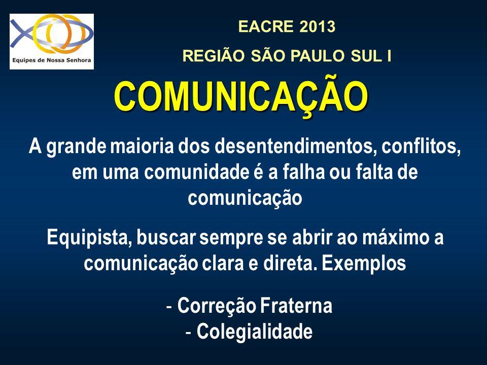 COMUNICAÇÃO A grande maioria dos desentendimentos, conflitos, em uma comunidade é a falha ou falta de comunicação.
