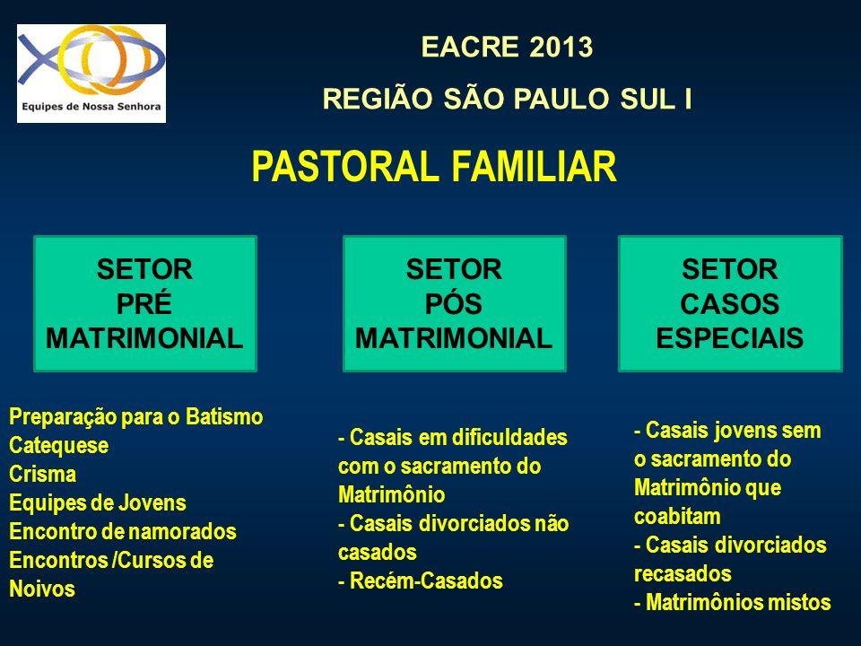 PASTORAL FAMILIAR SETOR PRÉ MATRIMONIAL SETOR PÓS MATRIMONIAL SETOR