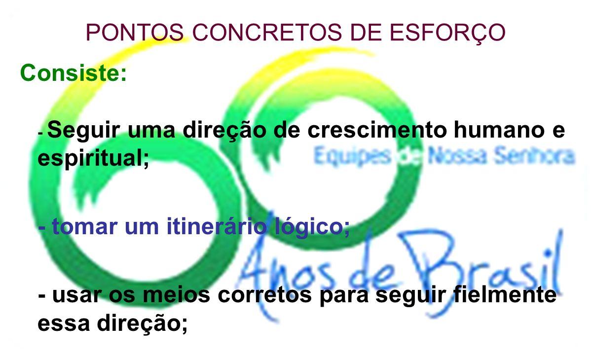 PONTOS CONCRETOS DE ESFORÇO