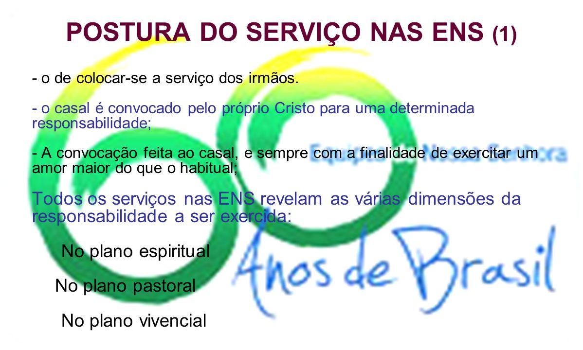POSTURA DO SERVIÇO NAS ENS (1)