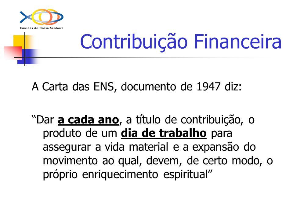 Contribuição Financeira