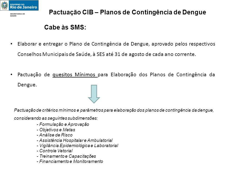 Pactuação CIB – Planos de Contingência de Dengue