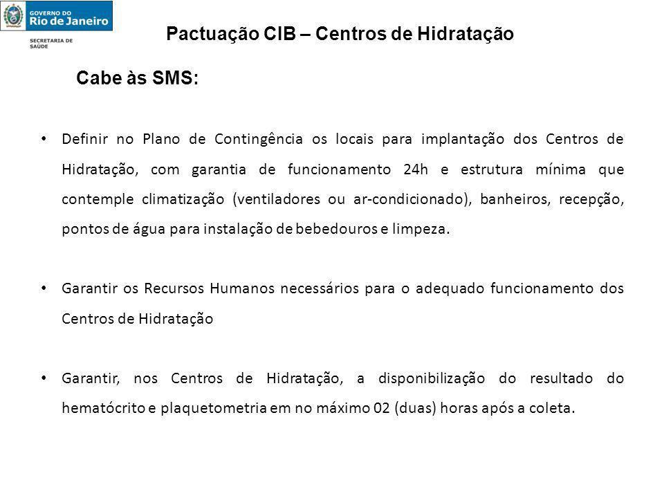 Pactuação CIB – Centros de Hidratação