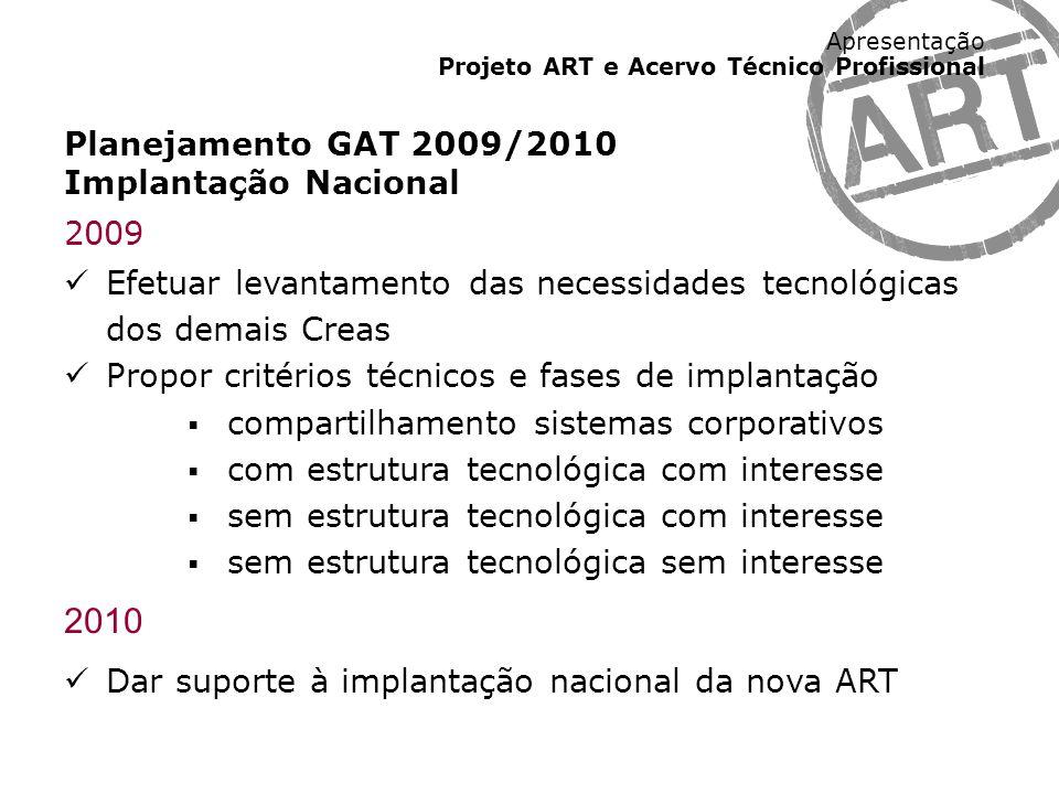 2010 Planejamento GAT 2009/2010 Implantação Nacional 2009