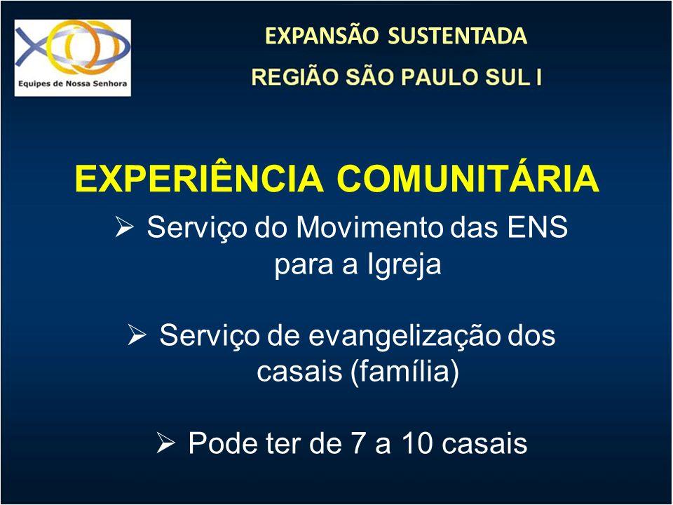 EXPERIÊNCIA COMUNITÁRIA