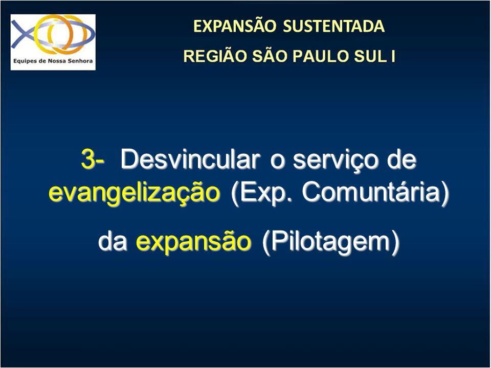 3- Desvincular o serviço de evangelização (Exp. Comuntária)