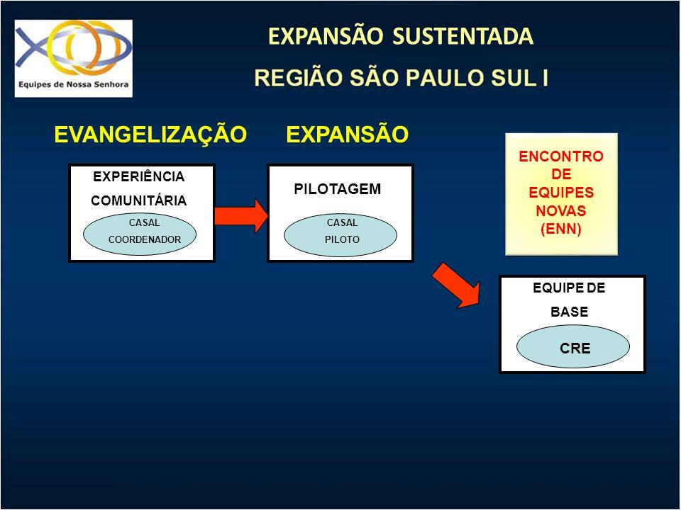 EVANGELIZAÇÃO EXPANSÃO