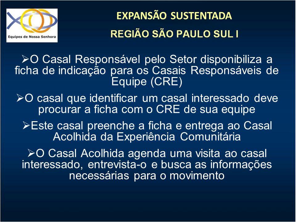 O Casal Responsável pelo Setor disponibiliza a ficha de indicação para os Casais Responsáveis de Equipe (CRE)