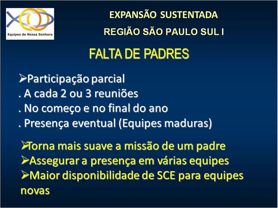 FALTA DE PADRES Participação parcial . A cada 2 ou 3 reuniões