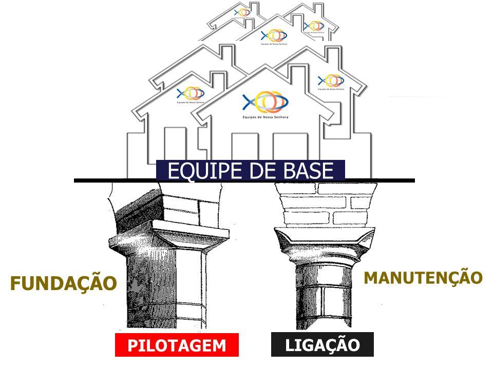 EQUIPE DE BASE MANUTENÇÃO FUNDAÇÃO PILOTAGEM LIGAÇÃO