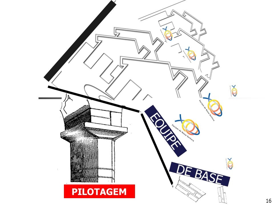 EQUIPE DE BASE PILOTAGEM