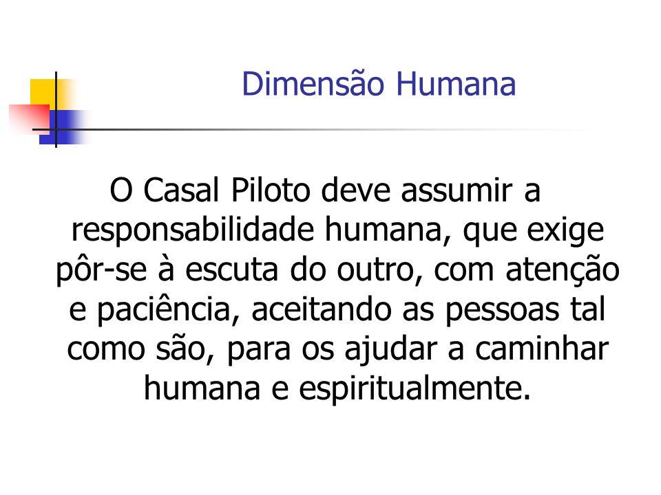 Dimensão Humana