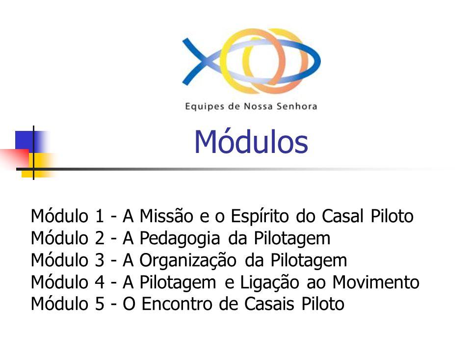 Módulos Módulo 1 - A Missão e o Espírito do Casal Piloto