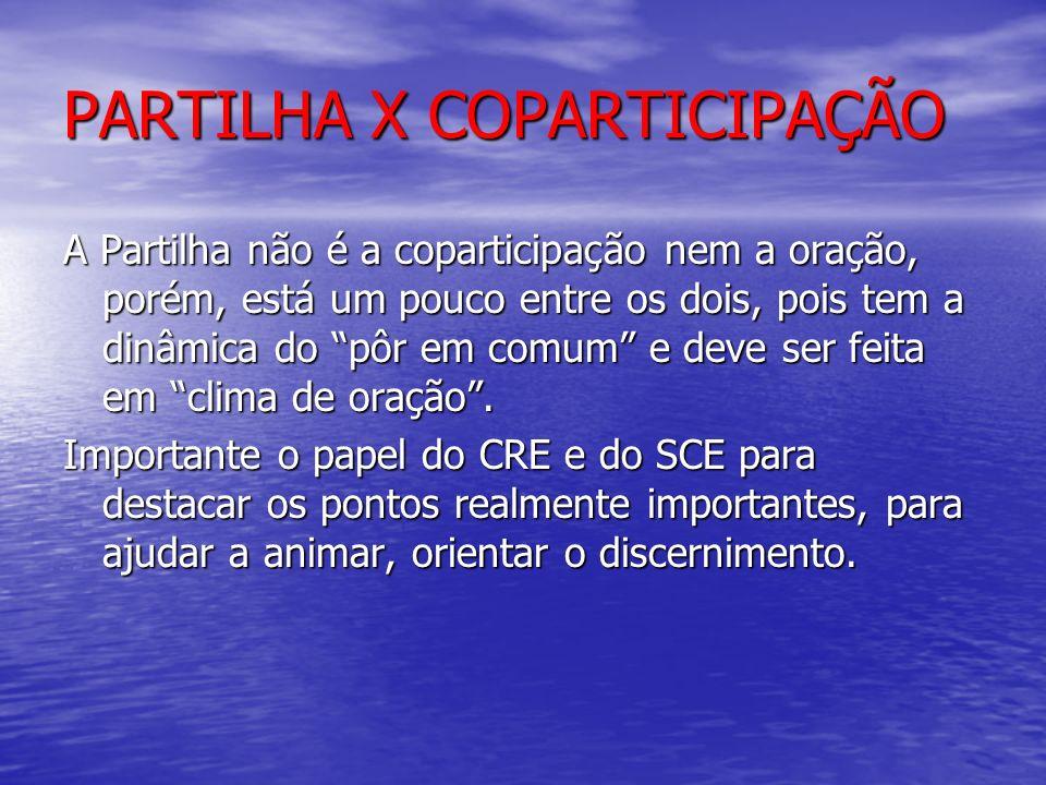PARTILHA X COPARTICIPAÇÃO