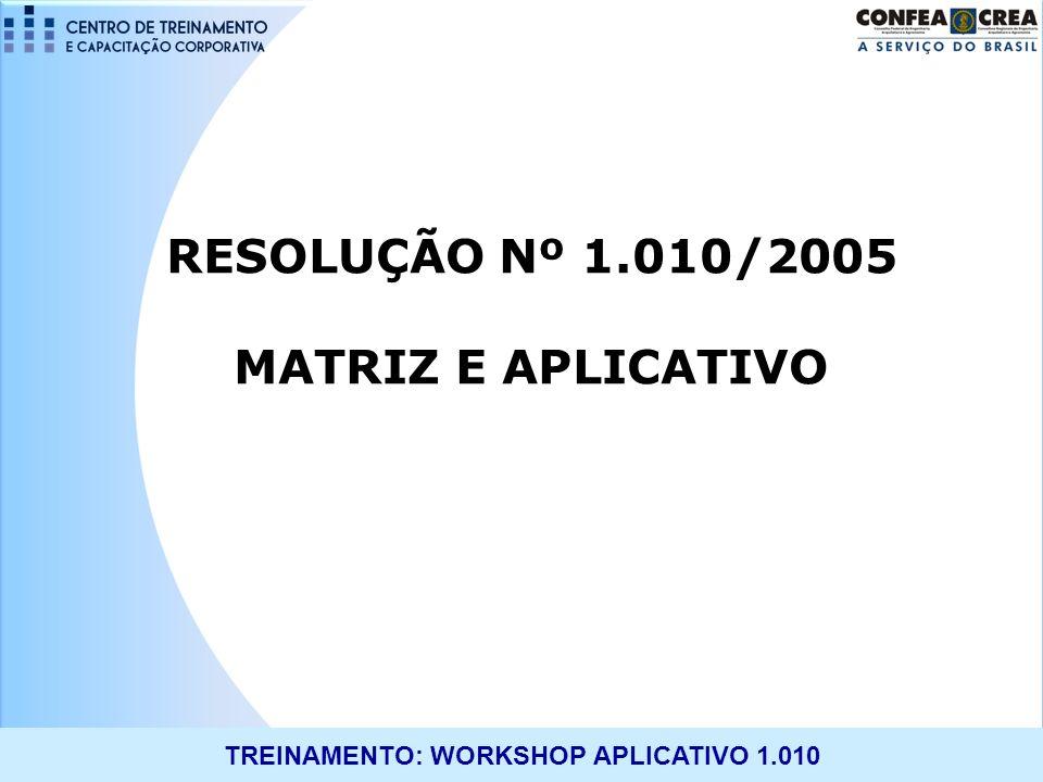 RESOLUÇÃO Nº 1.010/2005 MATRIZ E APLICATIVO