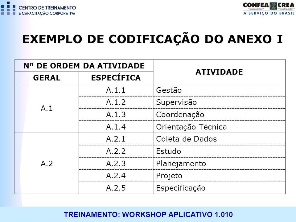 EXEMPLO DE CODIFICAÇÃO DO ANEXO I