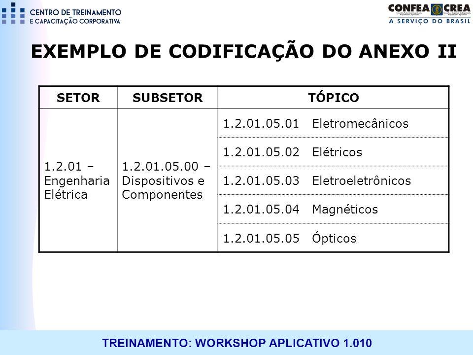 EXEMPLO DE CODIFICAÇÃO DO ANEXO II