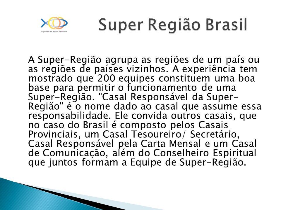Super Região Brasil