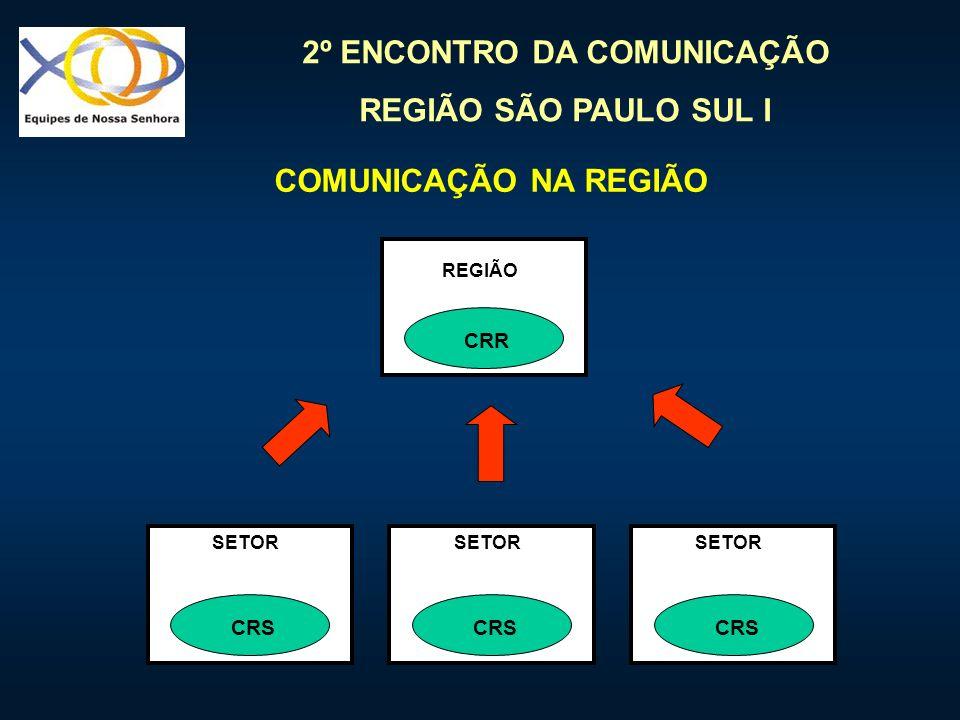 COMUNICAÇÃO NA REGIÃO REGIÃO CRR SETOR SETOR SETOR CRS CRS CRS