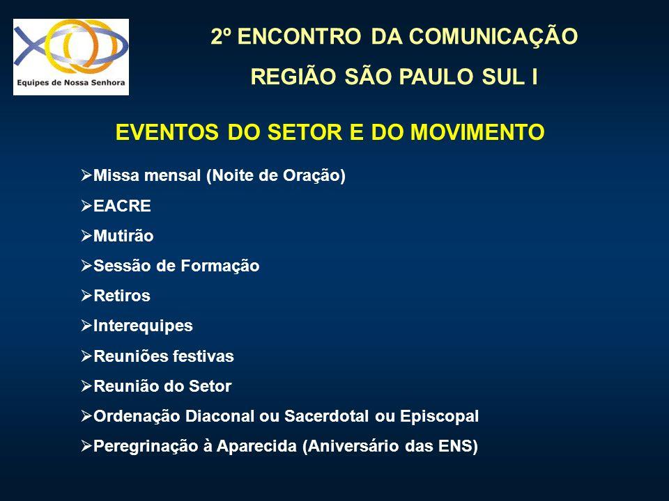 EVENTOS DO SETOR E DO MOVIMENTO