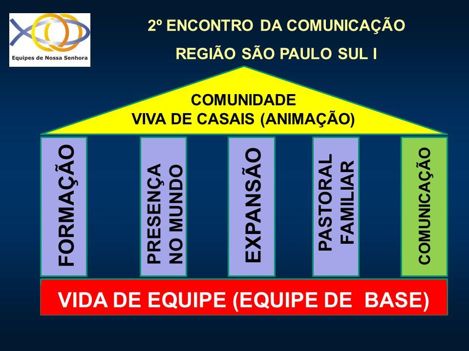 VIVA DE CASAIS (ANIMAÇÃO) VIDA DE EQUIPE (EQUIPE DE BASE)
