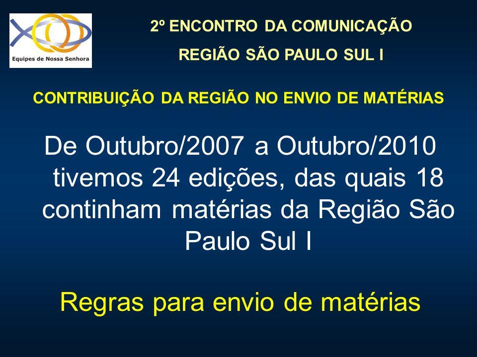 CONTRIBUIÇÃO DA REGIÃO NO ENVIO DE MATÉRIAS