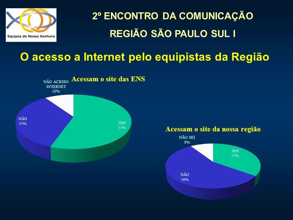 O acesso a Internet pelo equipistas da Região