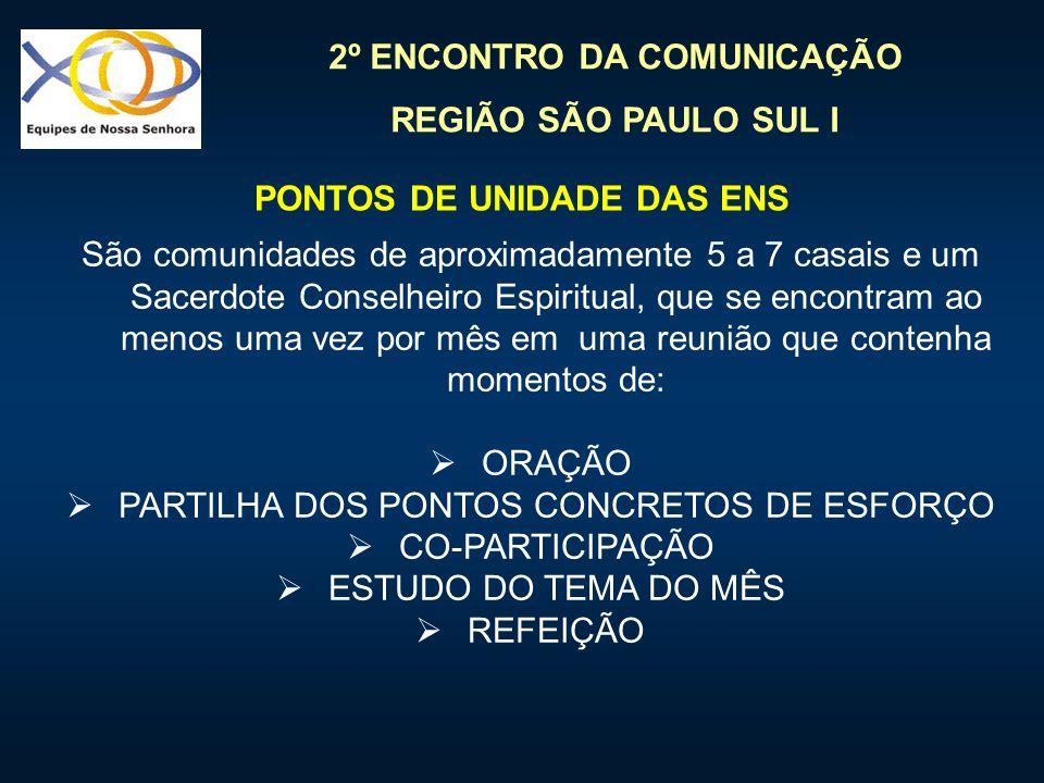 PONTOS DE UNIDADE DAS ENS