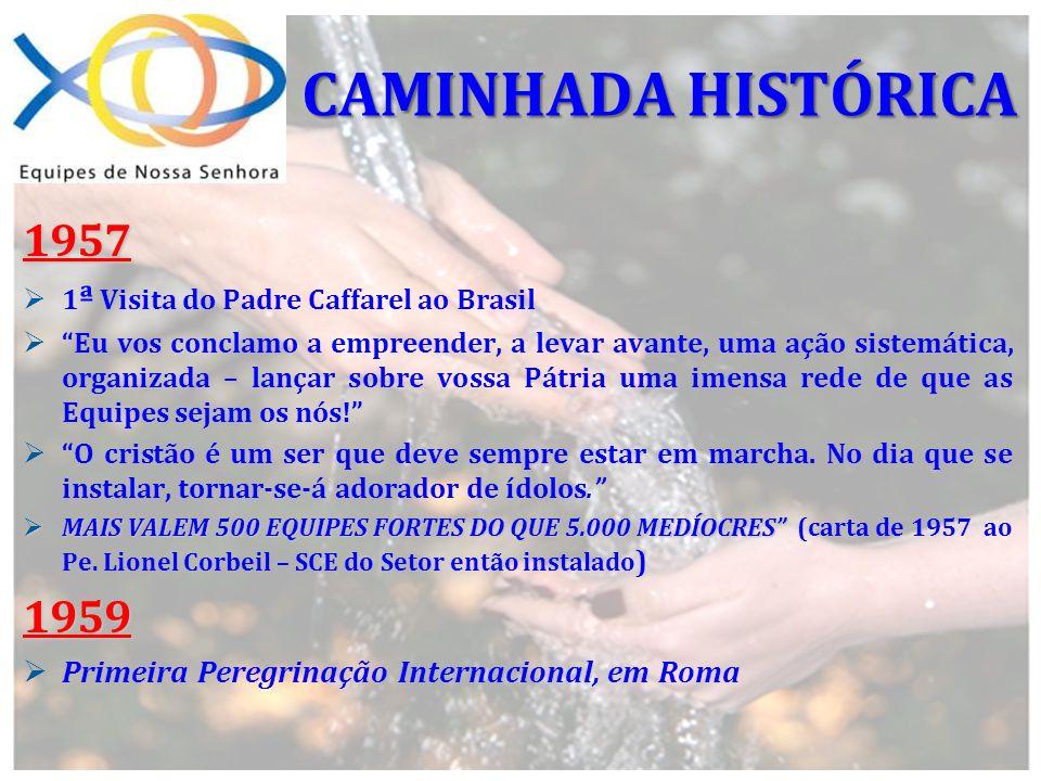 CAMINHADA HISTÓRICA1957. 1ª Visita do Padre Caffarel ao Brasil.