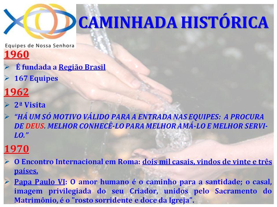 CAMINHADA HISTÓRICA 1960 1962 1970 2ª Visita É fundada a Região Brasil
