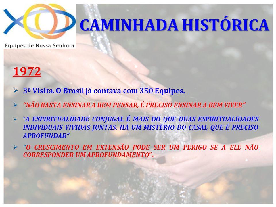 CAMINHADA HISTÓRICA1972. 3ª Visita. O Brasil já contava com 350 Equipes. NÃO BASTA ENSINAR A BEM PENSAR, É PRECISO ENSINAR A BEM VIVER
