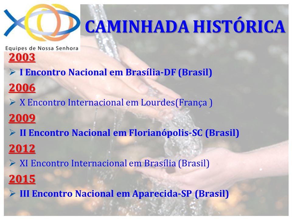 CAMINHADA HISTÓRICA2003. I Encontro Nacional em Brasília-DF (Brasil) 2006. X Encontro Internacional em Lourdes(França )