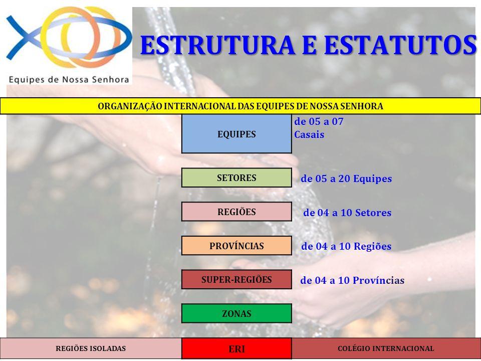 ESTRUTURA E ESTATUTOS de 05 a 07 Casais de 05 a 20 Equipes
