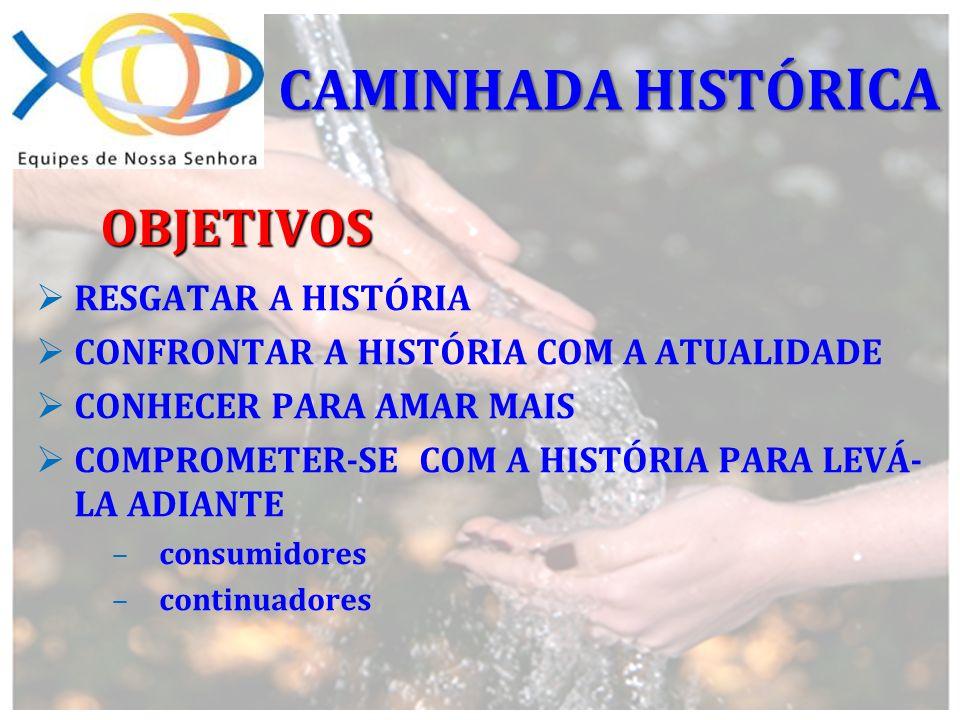 CAMINHADA HISTÓRICA OBJETIVOS RESGATAR A HISTÓRIA