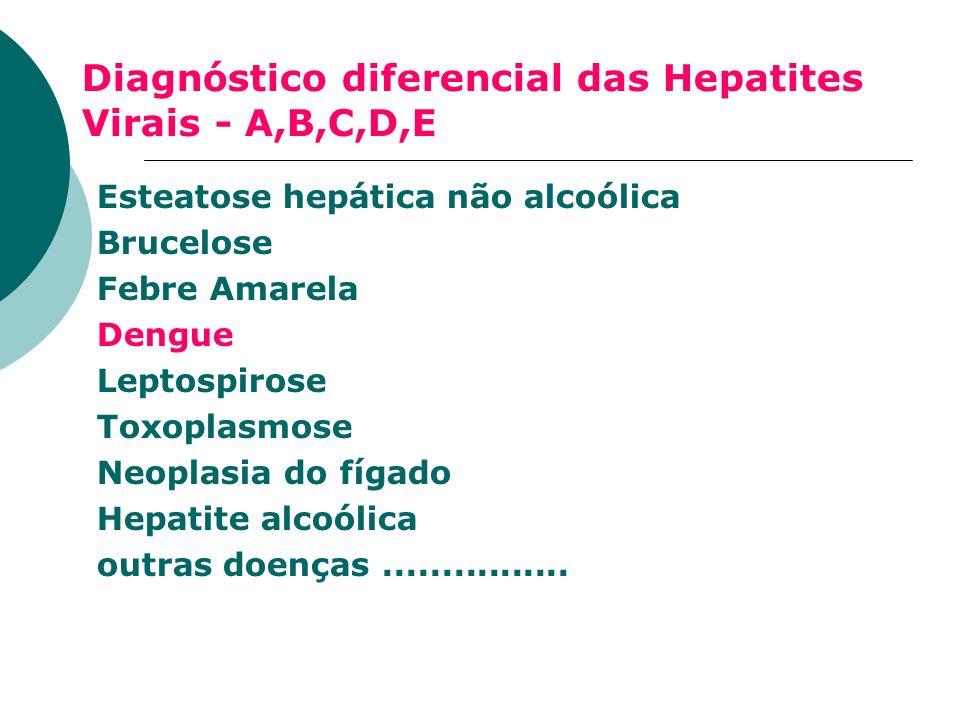 Diagnóstico diferencial das Hepatites Virais - A,B,C,D,E