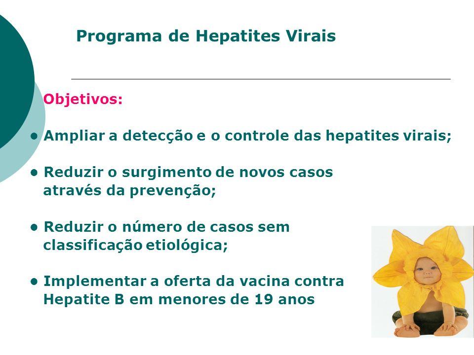 Programa de Hepatites Virais