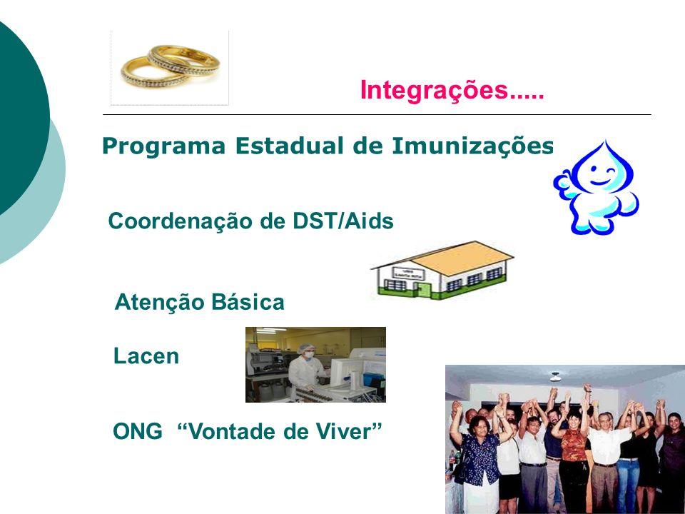 Integrações..... Programa Estadual de Imunizações