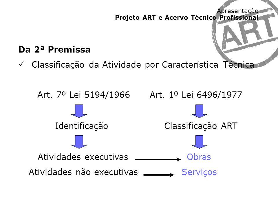 Da 2ª Premissa Classificação da Atividade por Característica Técnica. Art. 7º Lei 5194/1966 Art. 1º Lei 6496/1977.
