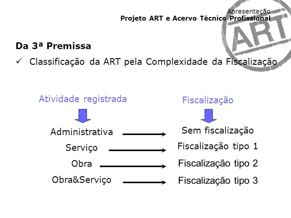 Fiscalização tipo 2 Fiscalização tipo 3 Da 3ª Premissa