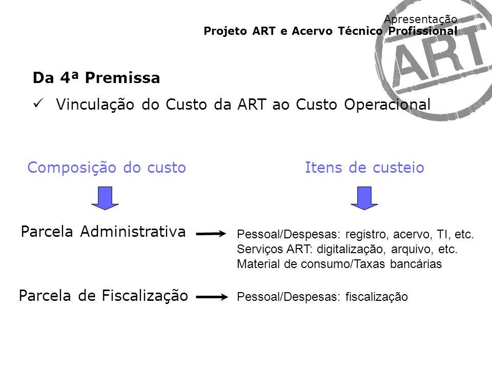 Vinculação do Custo da ART ao Custo Operacional