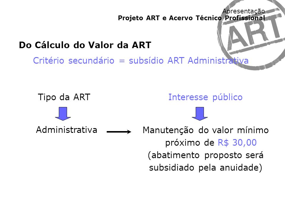Do Cálculo do Valor da ART