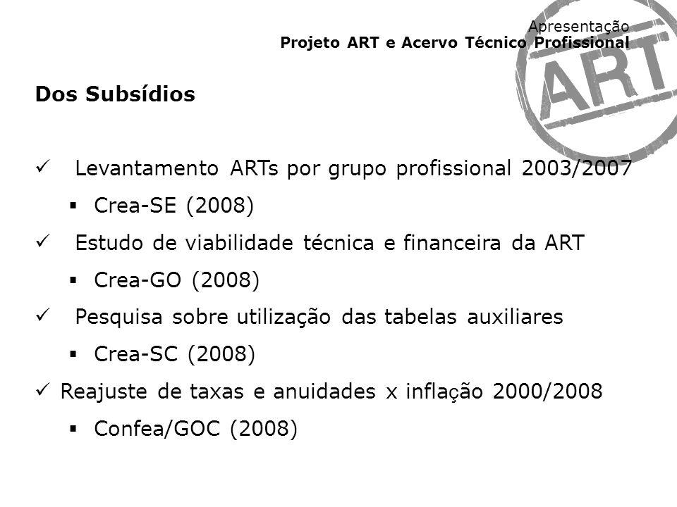 Dos Subsídios Levantamento ARTs por grupo profissional 2003/2007. Crea-SE (2008) Estudo de viabilidade técnica e financeira da ART.