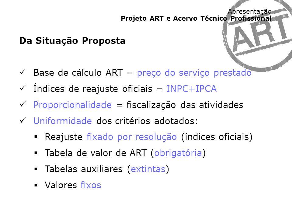 Da Situação Proposta Base de cálculo ART = preço do serviço prestado. Índices de reajuste oficiais = INPC+IPCA.