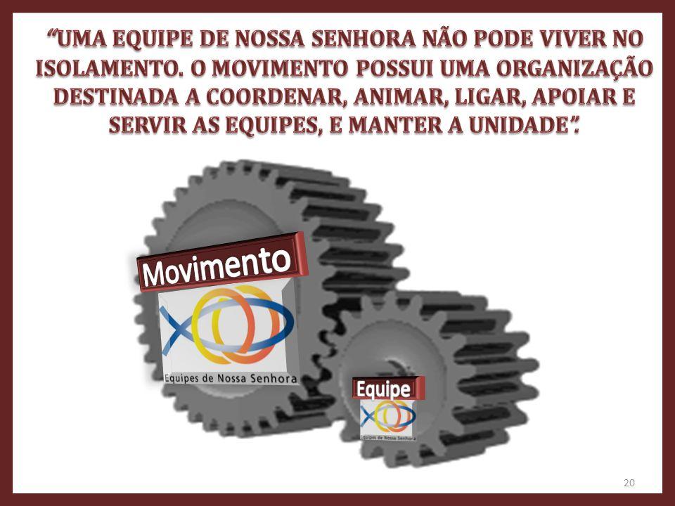 UMA EQUIPE DE NOSSA SENHORA NÃO PODE VIVER NO ISOLAMENTO
