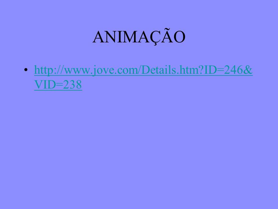 ANIMAÇÃO http://www.jove.com/Details.htm ID=246&VID=238