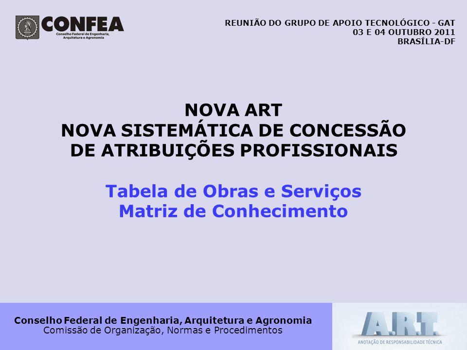 NOVA SISTEMÁTICA DE CONCESSÃO DE ATRIBUIÇÕES PROFISSIONAIS