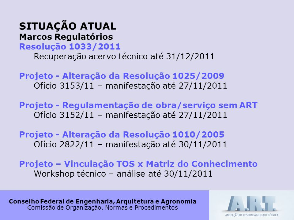 SITUAÇÃO ATUAL Marcos Regulatórios Resolução 1033/2011