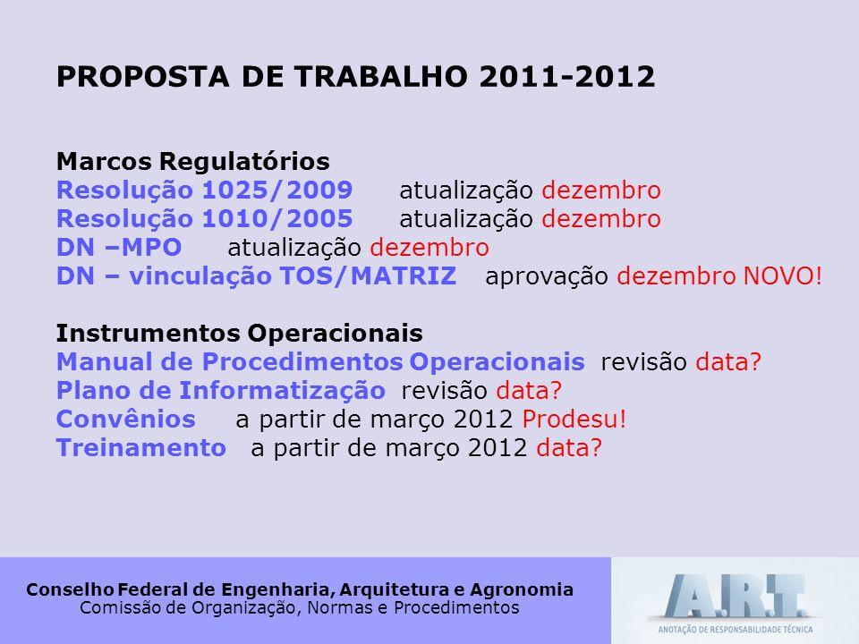 PROPOSTA DE TRABALHO 2011-2012 Marcos Regulatórios