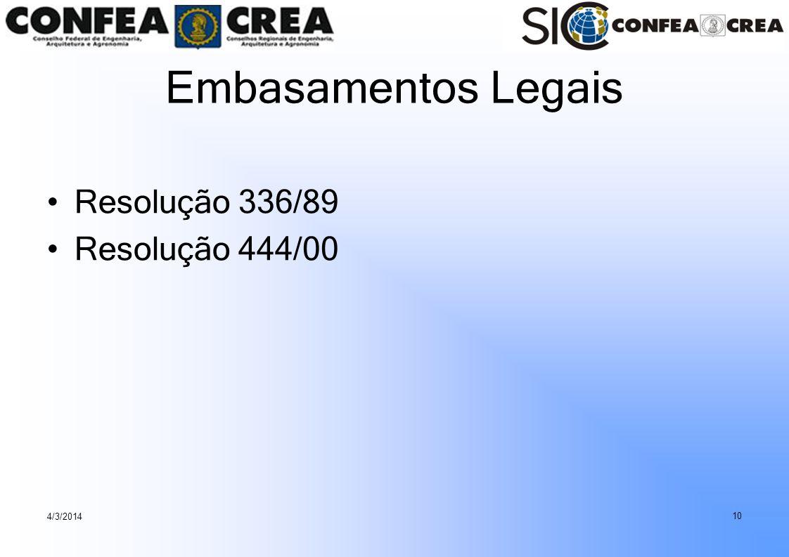 Embasamentos Legais Resolução 336/89 Resolução 444/00 26/03/2017